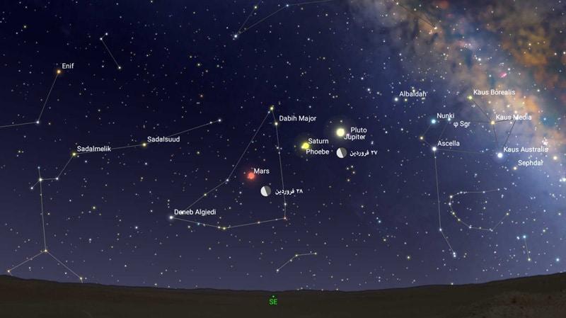 اجتماع سیارهای ماه و زحل و مشتری و مریخ