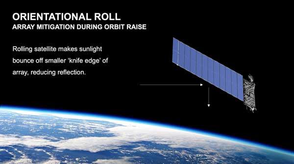 کاهش بازتاب ماهوارههای استارلینک
