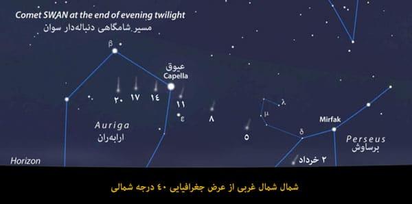دنبالهدار سوآن نسبت به افق شامگاهی در طی خرداد ماه 1399