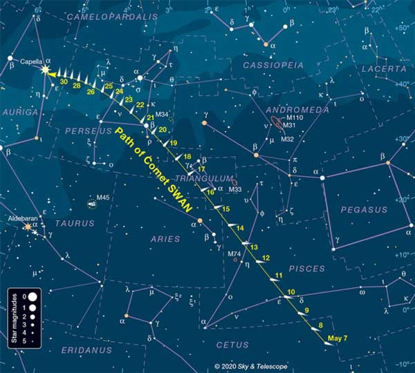 مسیر دنبالهدار سوآن در طی ماه مه
