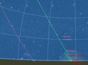 وضعیت افق غربی آسمان در 2 خرداد 1399 رویت هلال شوال 1441