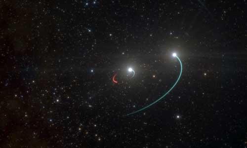 نمایی ذهنی از منظومه سهتایی که نزدیکترین سیاهچاله به زمین را در خود جای داده