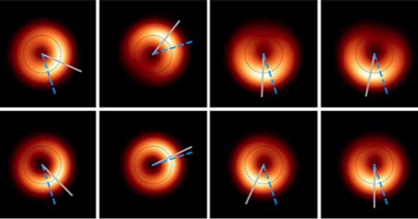 سیاهچاله تکان میخورد