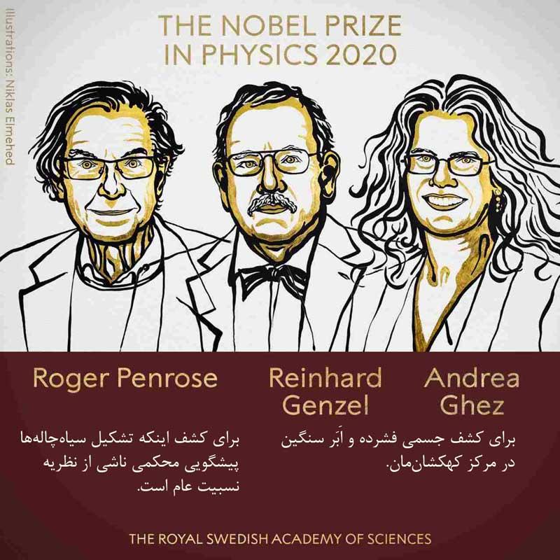 نوبل فیزیک 2020