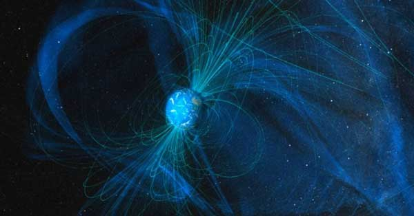 میدان مغناطیسی فعلی زمین