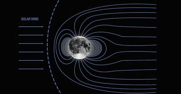میدان مغناطیسی ماه در گذشته دور