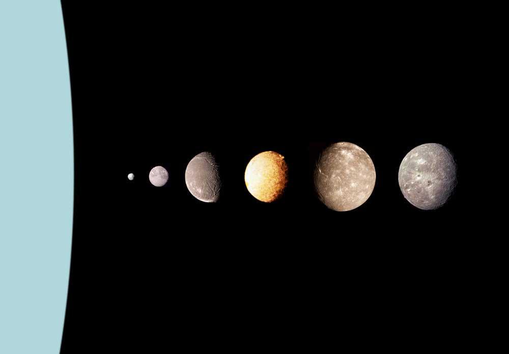 مونتاژی از قمرهای منظومه شمسی اورانوس