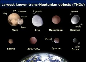 قمرهای منظومه شمسی مقایسه پلوتو و سایر اجرام فرانپتونی با زمین